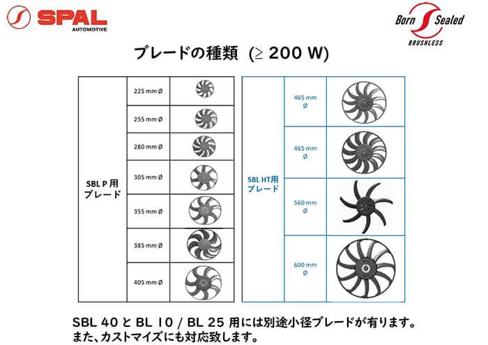 20210601_スパルジャパン_車_高性能_冷却_電動ファン_03