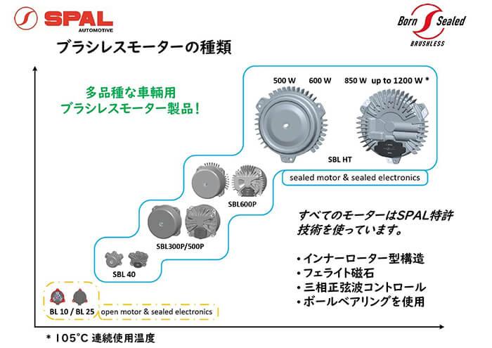 20210601_スパルジャパン_車_高性能_冷却_電動ファン_04